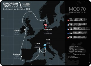 Cartographie - MOD70 European Tour
